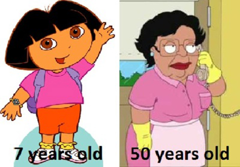 Best Family Guy Episodes With Consuela The Rise And Fall Of
